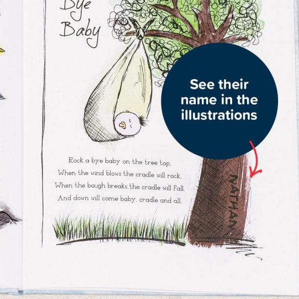 Personalised Book of Nursery Rhymes